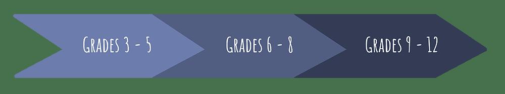 ELJ Progressive grades arrow 1
